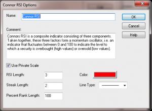 HGSI-Charting-Indicator