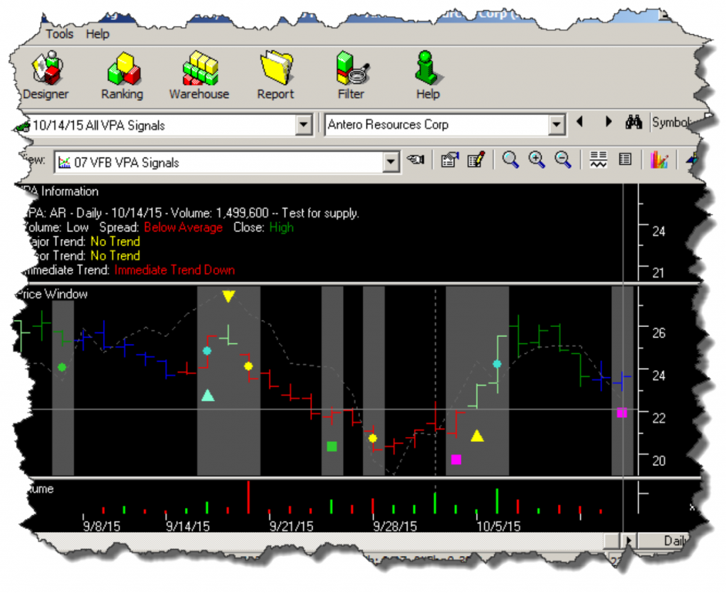 VPA-Charting-Indicator-options-signal-interpretations2