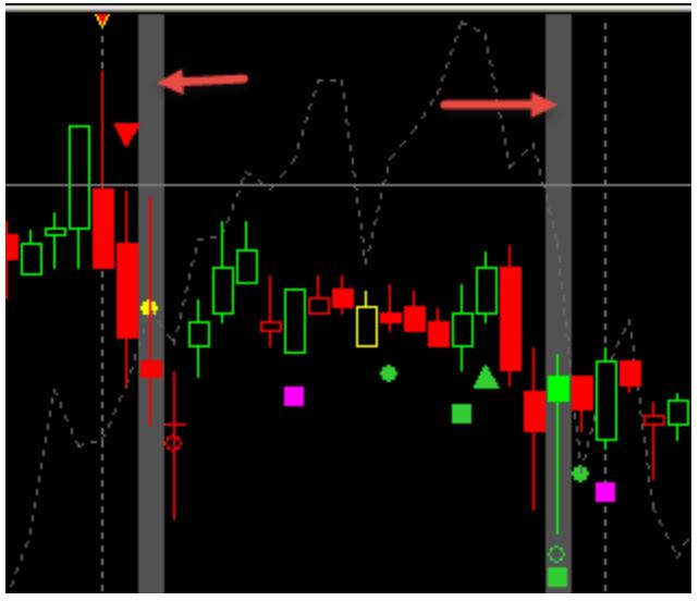 example-vpa-chart-indicator